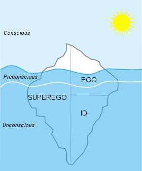 Freud's Structural Iceberg