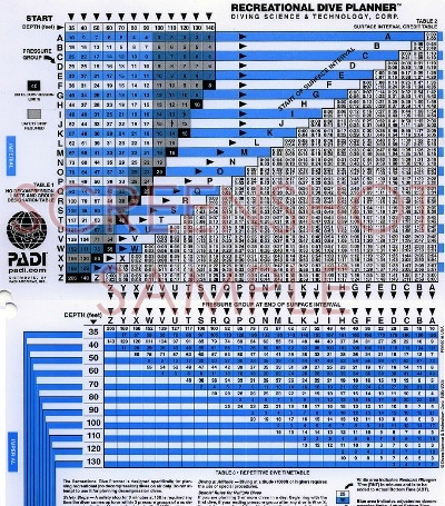 PADI Air Dive Tables, sample